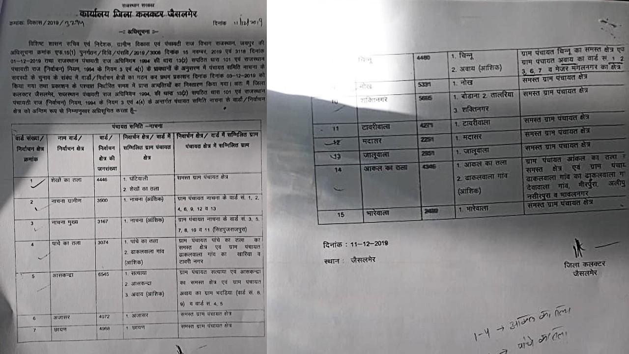 nachna panchayat samiti ward