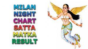 Milan Night Chart Result Satta Matka