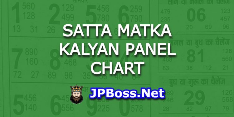 Satta Matka Kalyan Panel Chart 2021